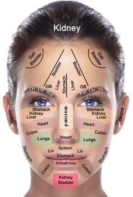 meet en treat face mapping